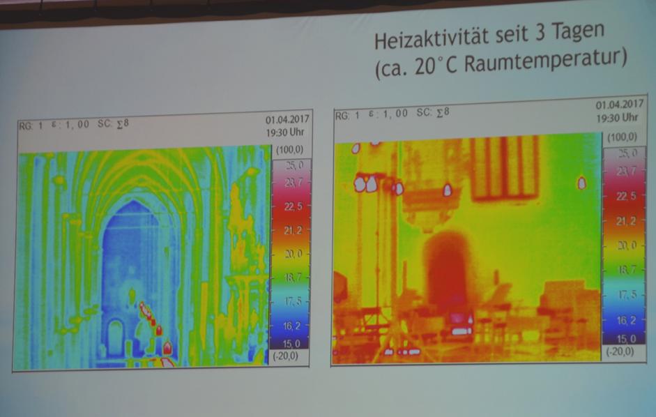 Mit Hilfe einer Wärmebildkamera stellen Jennifer Oster und Marlies Dreessen die Wärmeentwicklung fest.