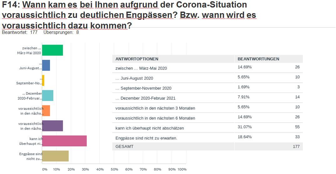 F14_Corona_Umfrage_2021-03